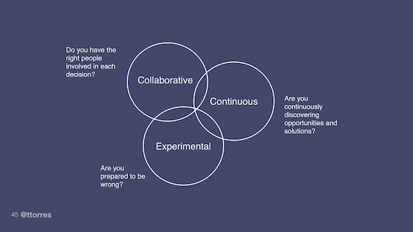 A Venn diagram showing the collaborative, continuous, and experimental mindsets